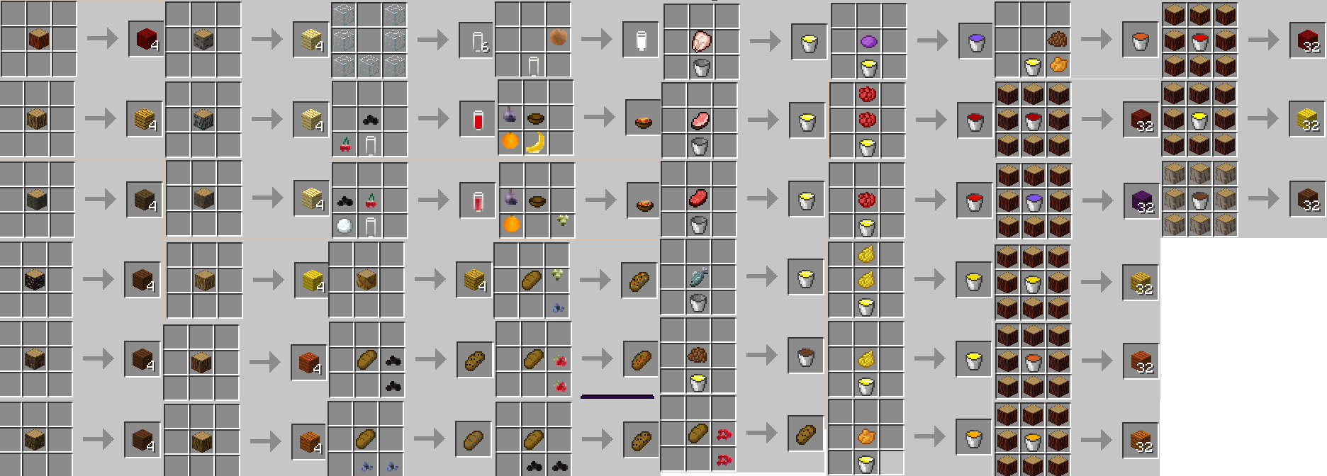 Minecraft Pc Crafting Recipes Pdf