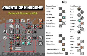 KnightsoK-Economy