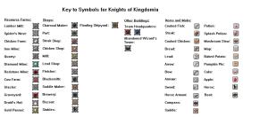 KnightsoK-Keys
