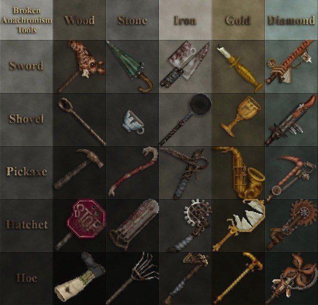 Tools - Broken Anachronism