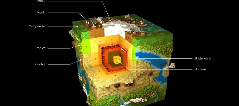 Un schéma des éventuels futurs souterrains ?