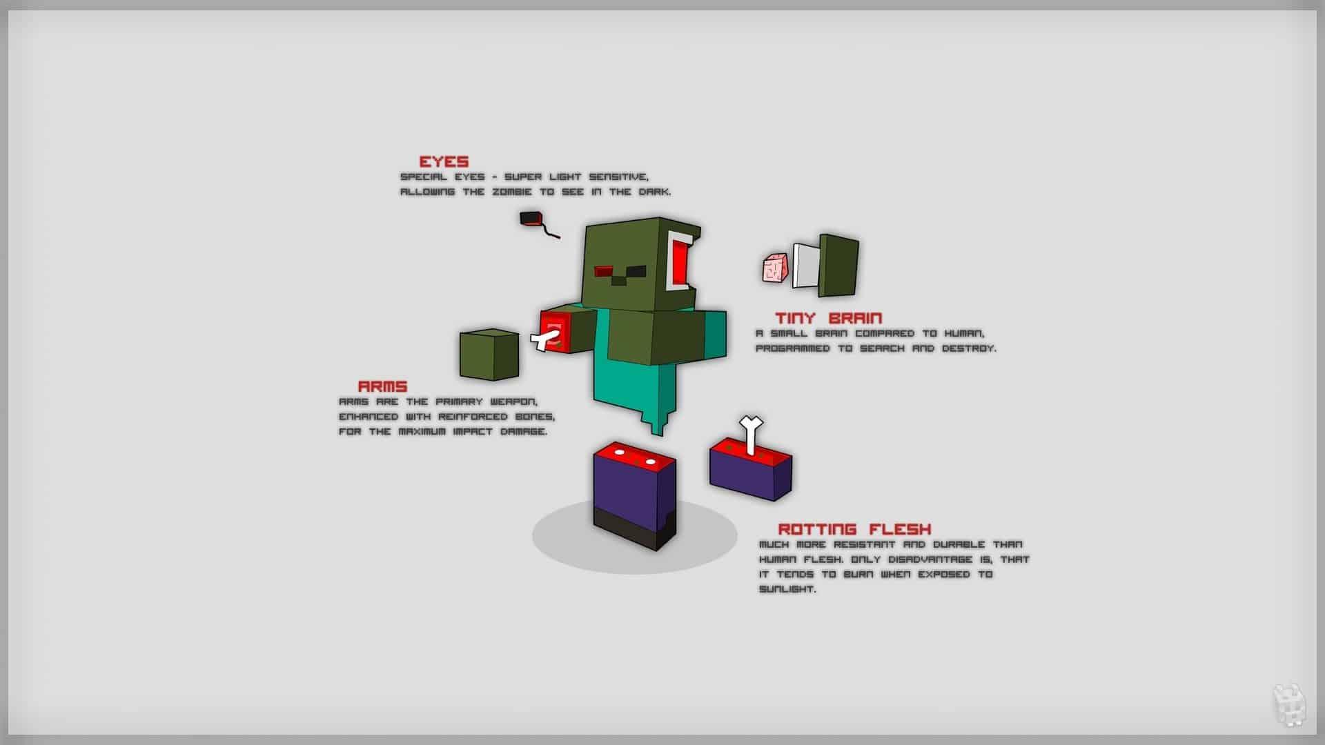 minecraft_zombie_anatomy_by_dentvanboo-d5mwh4b