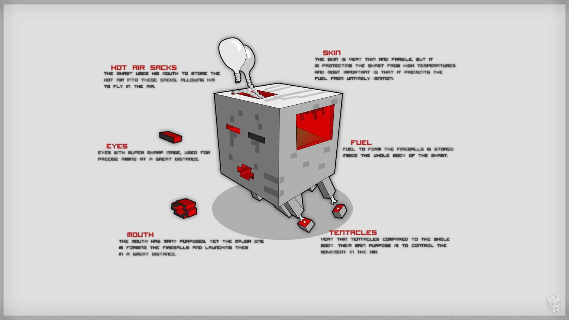 minecraft_ghast_anatomy_by_dentvanboo-d5mwhdf