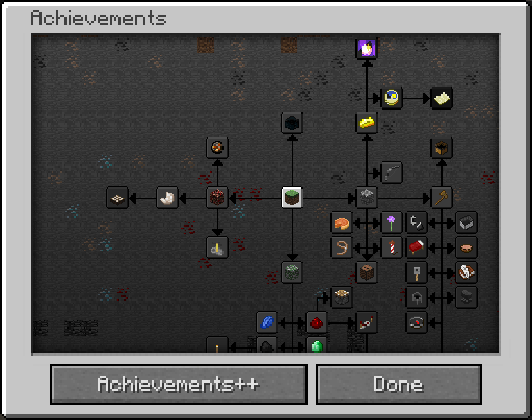 Achievements++ Avant
