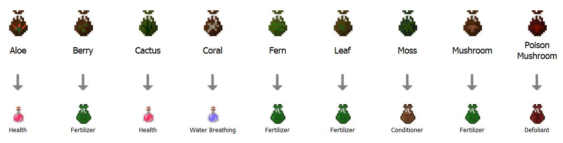 PlantPowders